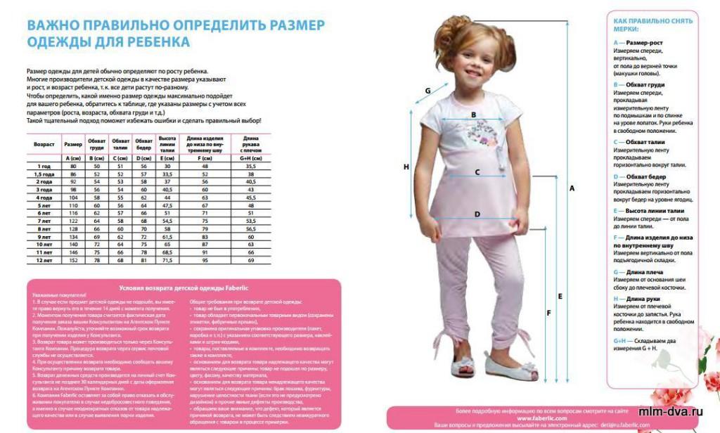 Мерки одежды Фаберлик