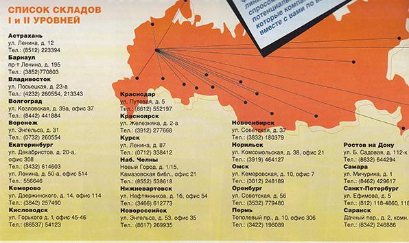 Склады Русской Линии