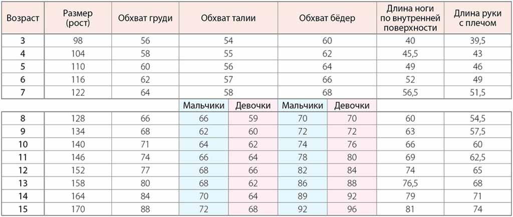 4c2228f3ca74 Таблица размеров спортивной одежды Фаберлик