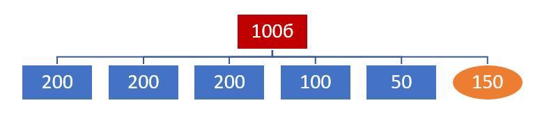 Старший лидер-1000 баллов